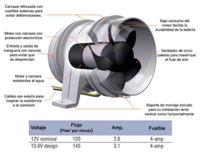 Extractor de Gases 3″ Attwood