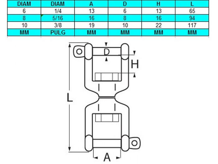 Giratorio doble grillete D8 mm inox Viadana